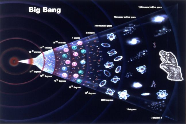 The Big Bang Theory: A history of the Universe starting from a singularity and expanding ever since.