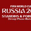 FIFA WORLD CUP GROUP STAGE STANDINGS & POINTS TABLE