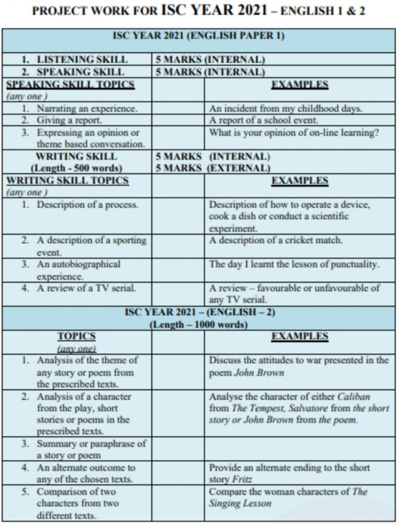ISC revised exam pattern for class 12 project work