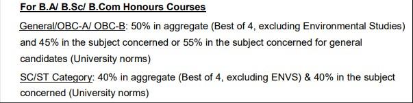 Rishra Bidhan Chandra College admission merit list 2020