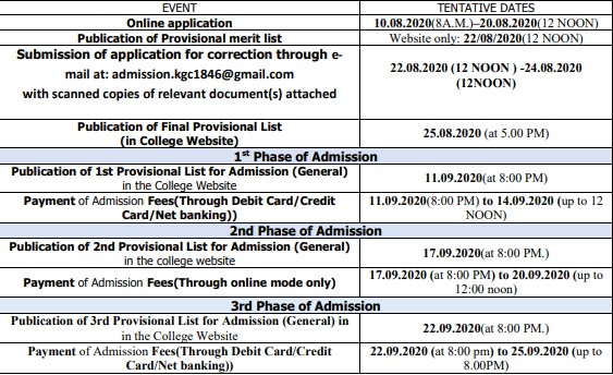 KGC Online Admission Merit List 2020