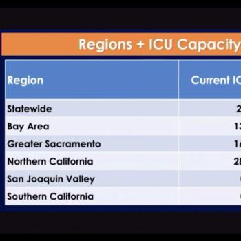 Gov. Gavin Newsom discussed current ICU capacity in regions across California on Dec. 21, 2020.