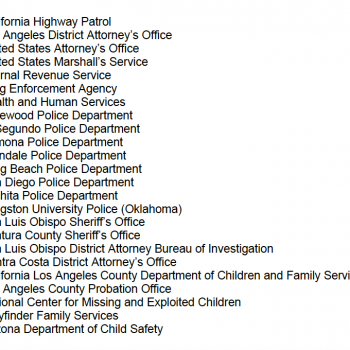 33 missing children, including some who were sexually exploited, found during operation in SoCal: FBI