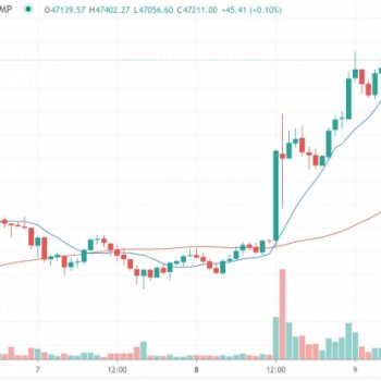 Market Wrap: Bitcoin Hits Record $48.2K as CME Ether Futures at $33M Volume on First Day - CoinDesk
