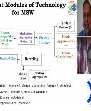 CMERI Webinar on Municipal Solid Waste Management