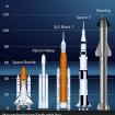 Rockets line-ups