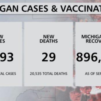 Michigan COVID Cases trending upward delta variants